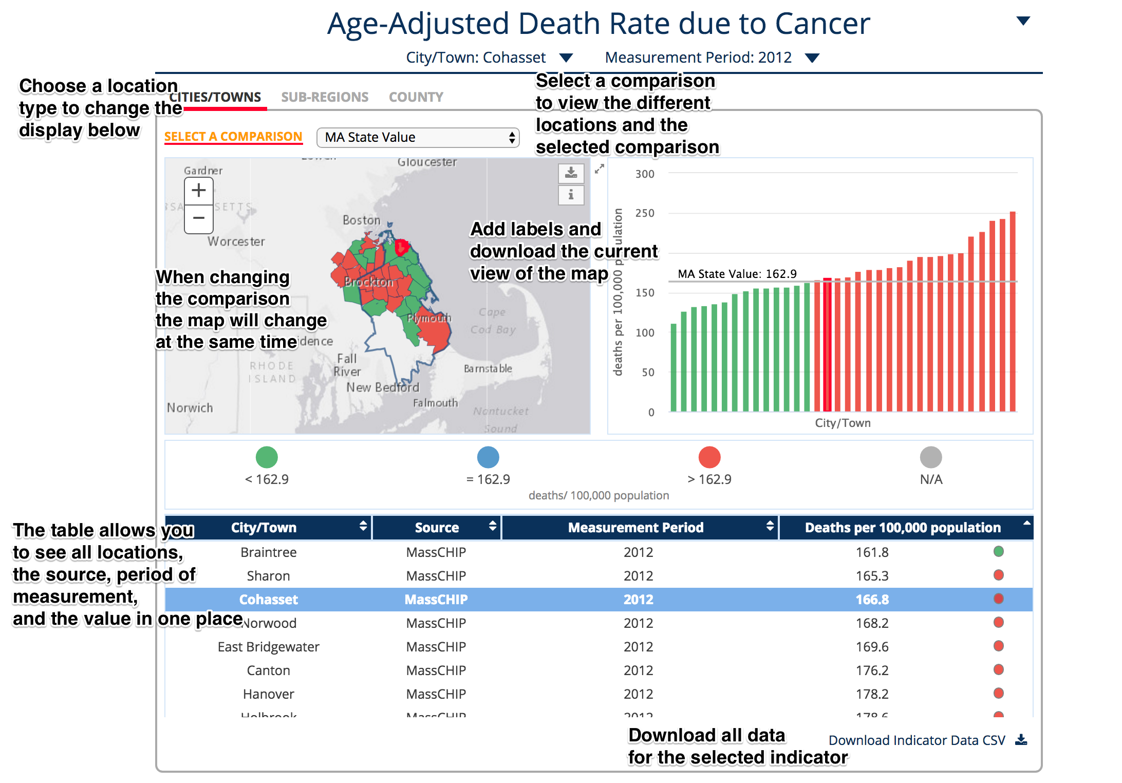 South_Shore____Indicators____Age-Adjusted_Death_Rate_due_to_Cancer.png